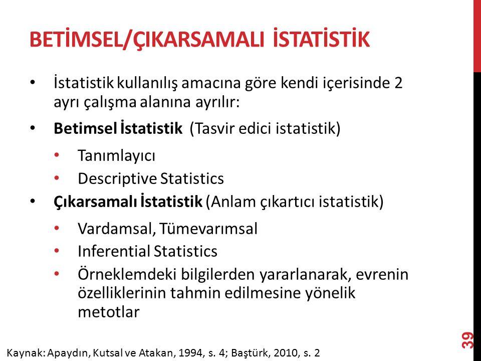 BETİMSEL/ÇIKARSAMALI İSTATİSTİK