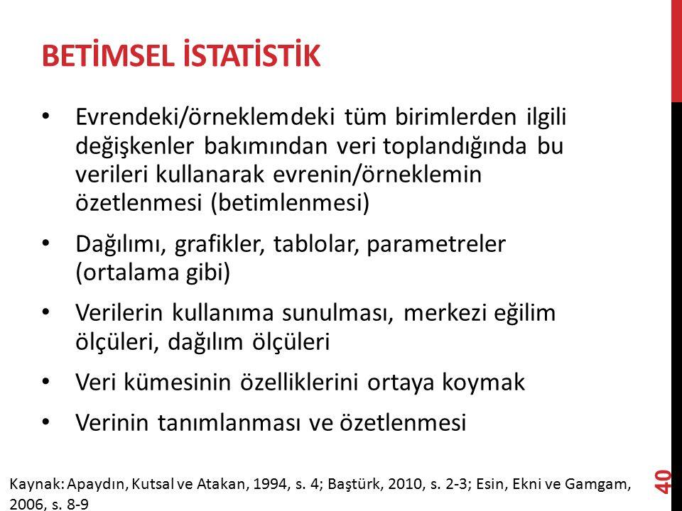 BETİMSEL İSTATİSTİK