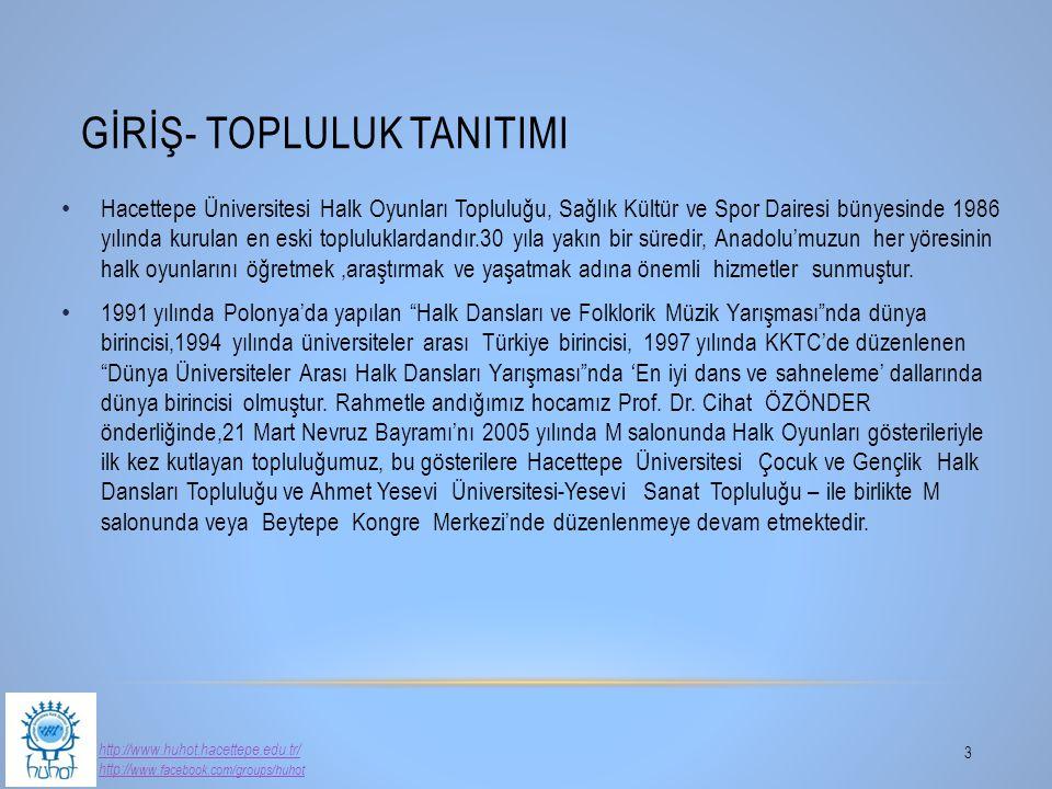 Gİrİş- Topluluk TanItImI