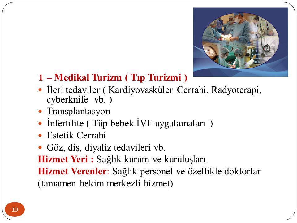 1 – Medikal Turizm ( Tıp Turizmi )