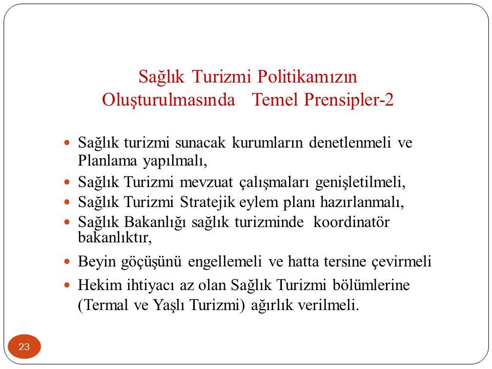 Sağlık Turizmi Politikamızın Oluşturulmasında Temel Prensipler-2