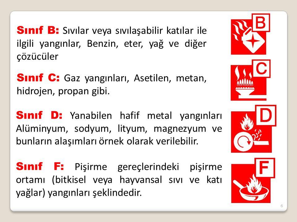 Sınıf B: Sıvılar veya sıvılaşabilir katılar ile ilgili yangınlar, Benzin, eter, yağ ve diğer çözücüler