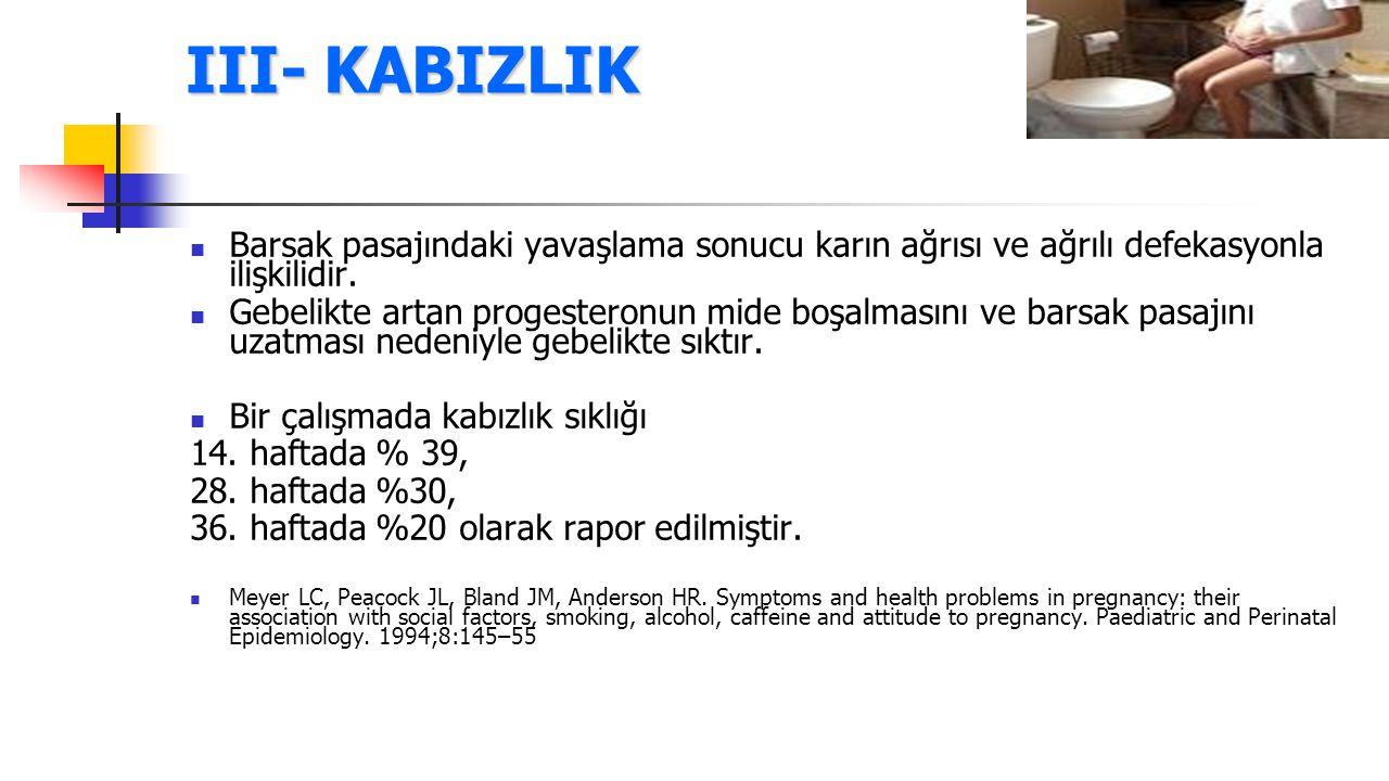 III- KABIZLIK Barsak pasajındaki yavaşlama sonucu karın ağrısı ve ağrılı defekasyonla ilişkilidir.