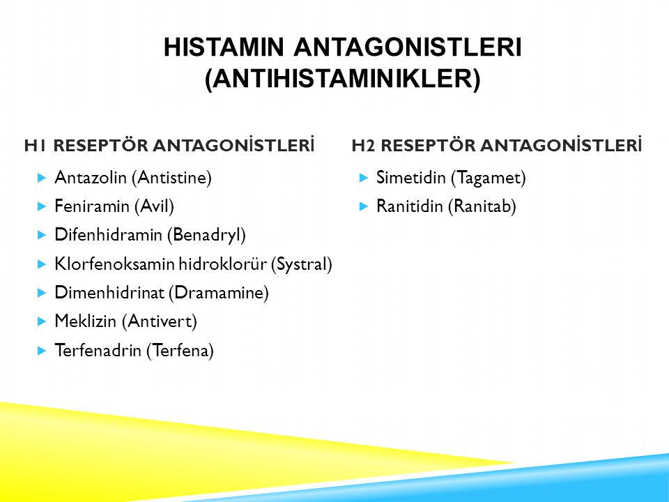 Histamin Antagonistleri (Antihistaminikler)