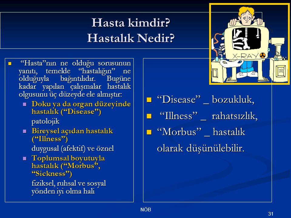Hasta kimdir Hastalık Nedir
