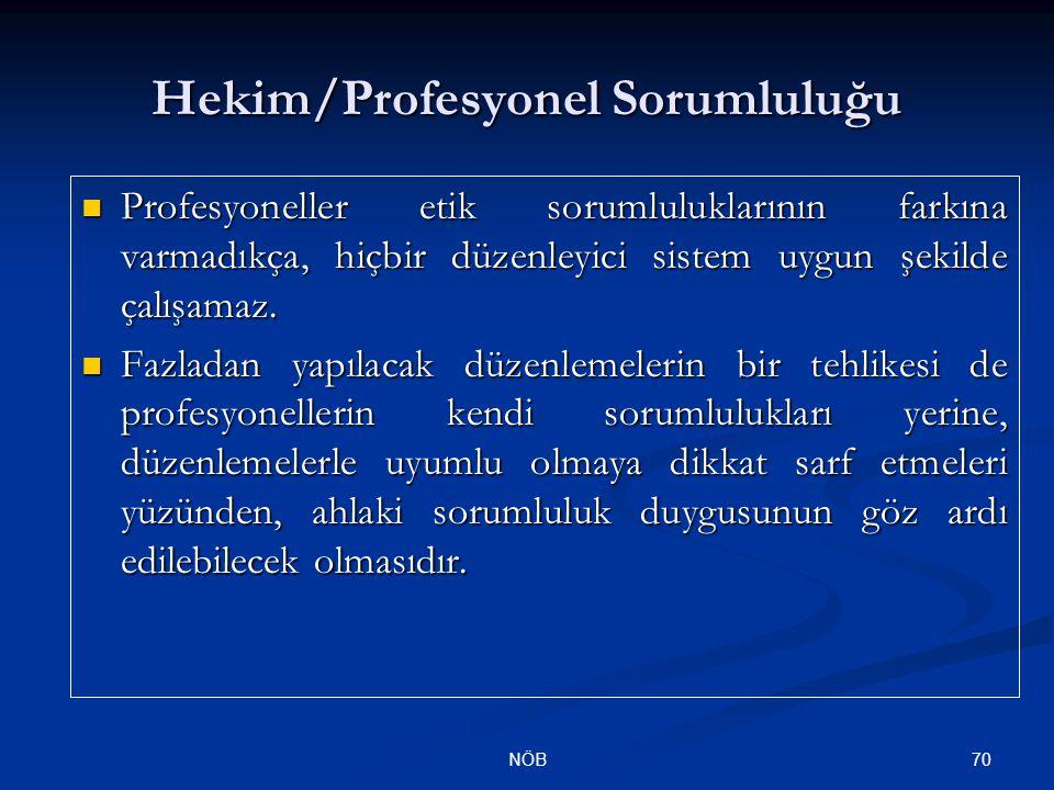 Hekim/Profesyonel Sorumluluğu