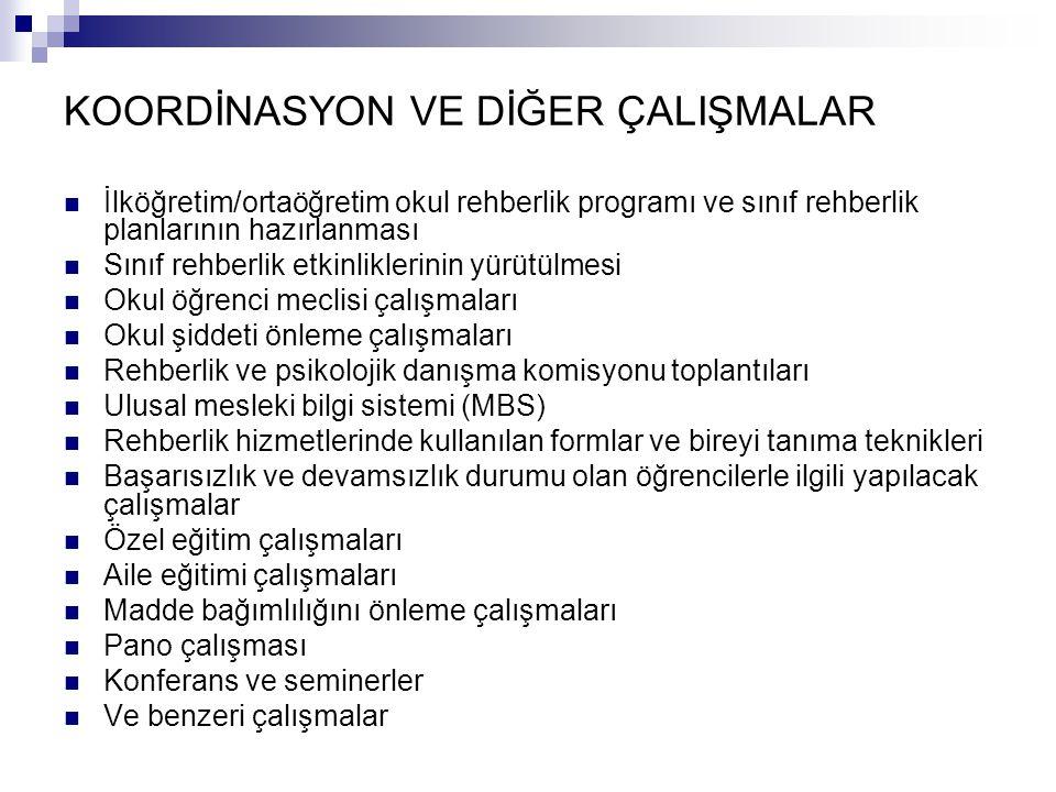 KOORDİNASYON VE DİĞER ÇALIŞMALAR