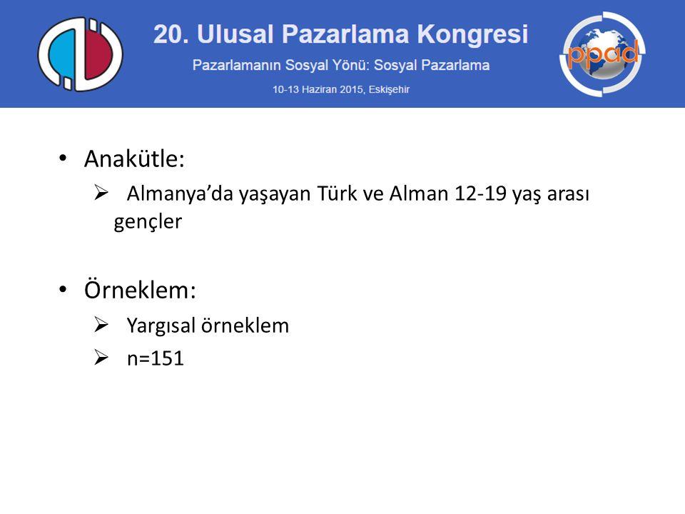 Anakütle: Almanya'da yaşayan Türk ve Alman 12-19 yaş arası gençler. Örneklem: Yargısal örneklem. n=151.
