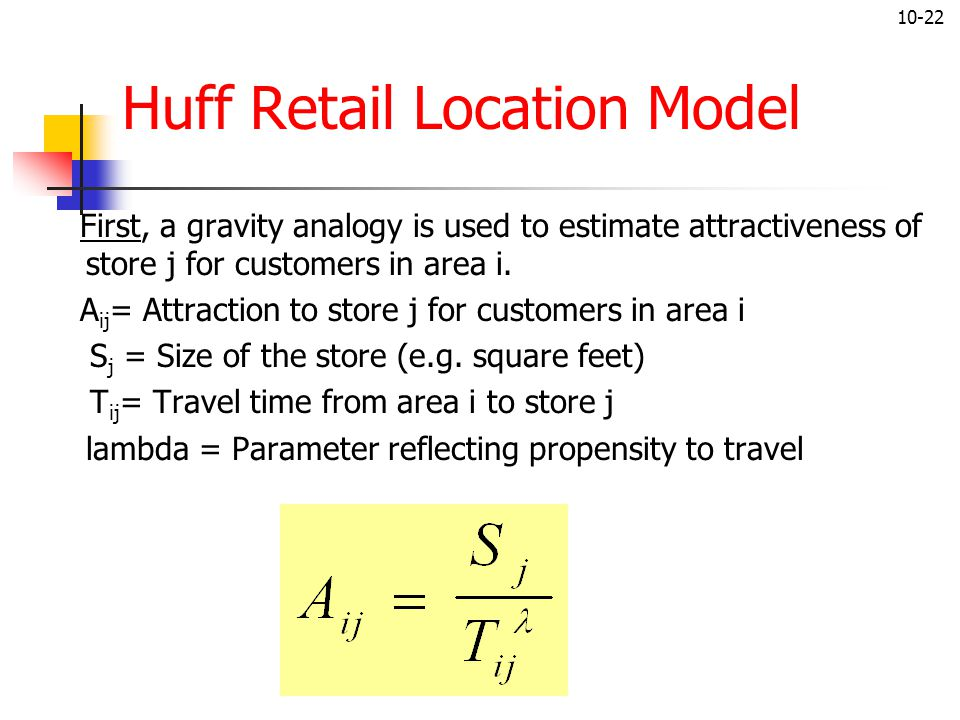 Huff Retail Location Model