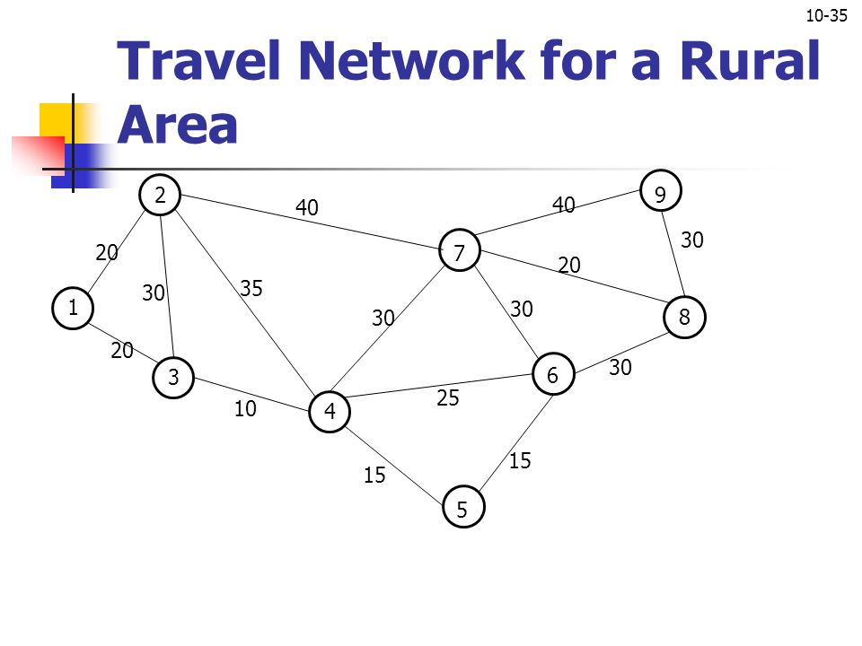 Travel Network for a Rural Area