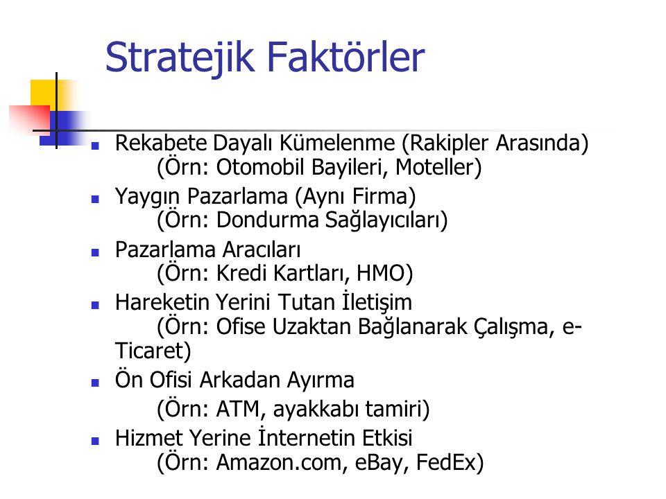 Stratejik Faktörler Competitive Clustering