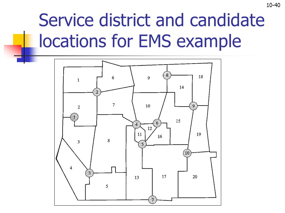 Service district and candidate locations for EMS example