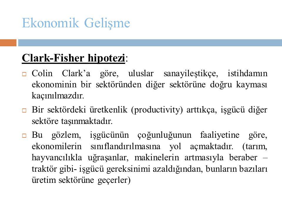 Ekonomik Gelişme Clark-Fisher hipotezi: