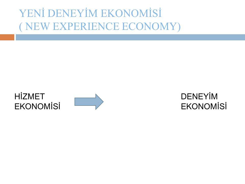 YENİ DENEYİM EKONOMİSİ ( NEW EXPERIENCE ECONOMY)