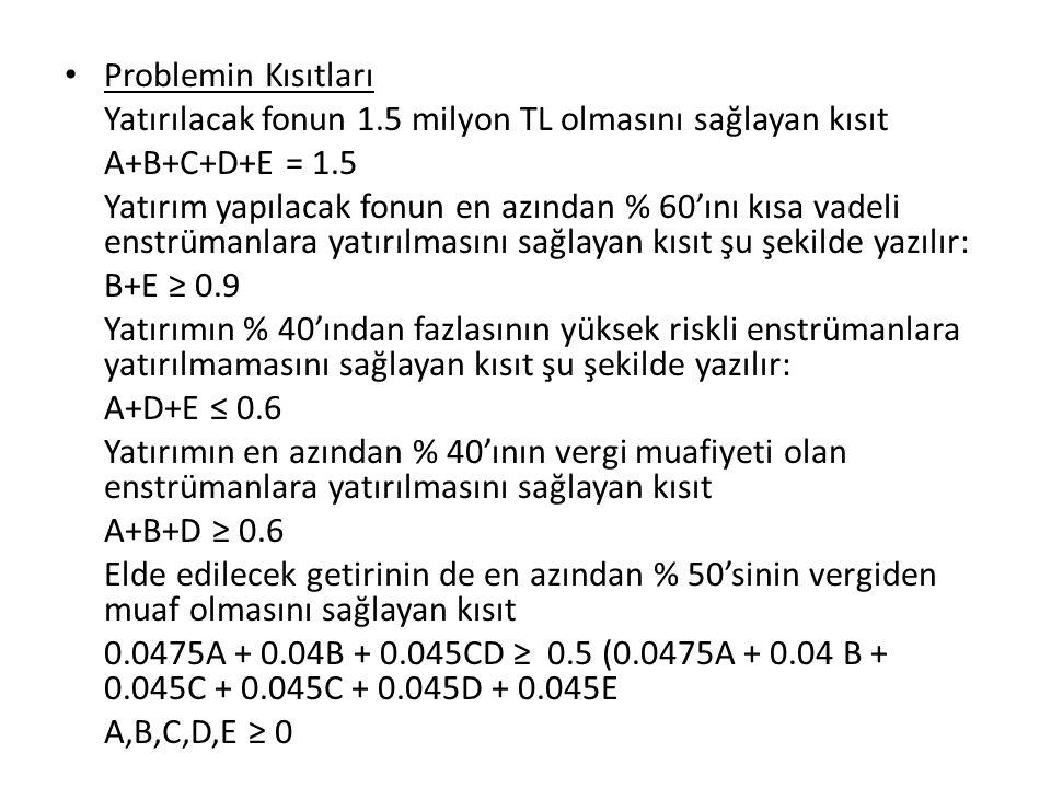 Problemin Kısıtları Yatırılacak fonun 1.5 milyon TL olmasını sağlayan kısıt. A+B+C+D+E = 1.5.