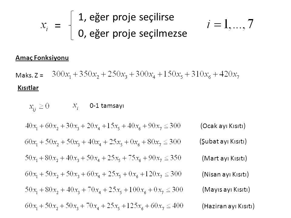 = 1, eğer proje seçilirse 0, eğer proje seçilmezse Amaç Fonksiyonu