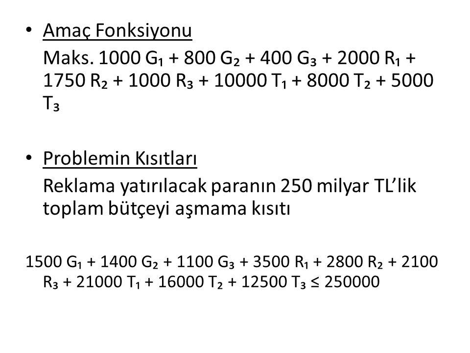 Amaç Fonksiyonu Maks. 1000 G₁ + 800 G₂ + 400 G₃ + 2000 R₁ + 1750 R₂ + 1000 R₃ + 10000 T₁ + 8000 T₂ + 5000 T₃.