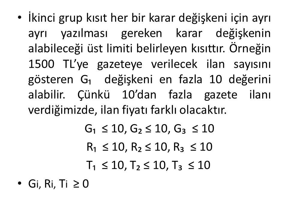 İkinci grup kısıt her bir karar değişkeni için ayrı ayrı yazılması gereken karar değişkenin alabileceği üst limiti belirleyen kısıttır. Örneğin 1500 TL'ye gazeteye verilecek ilan sayısını gösteren G₁ değişkeni en fazla 10 değerini alabilir. Çünkü 10'dan fazla gazete ilanı verdiğimizde, ilan fiyatı farklı olacaktır.