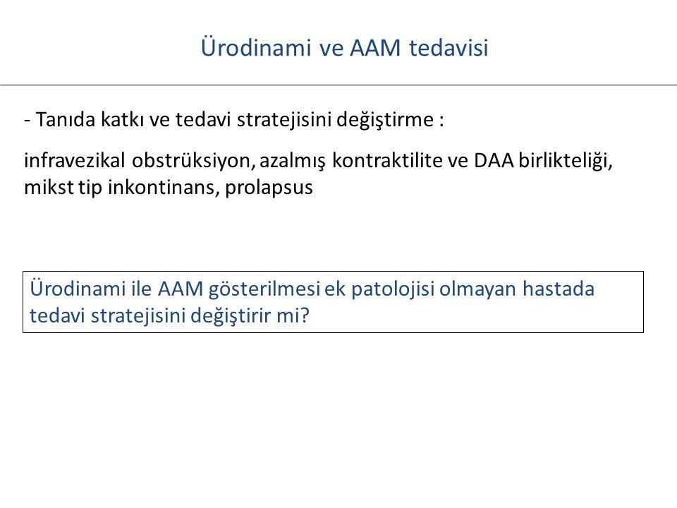 Ürodinami ve AAM tedavisi