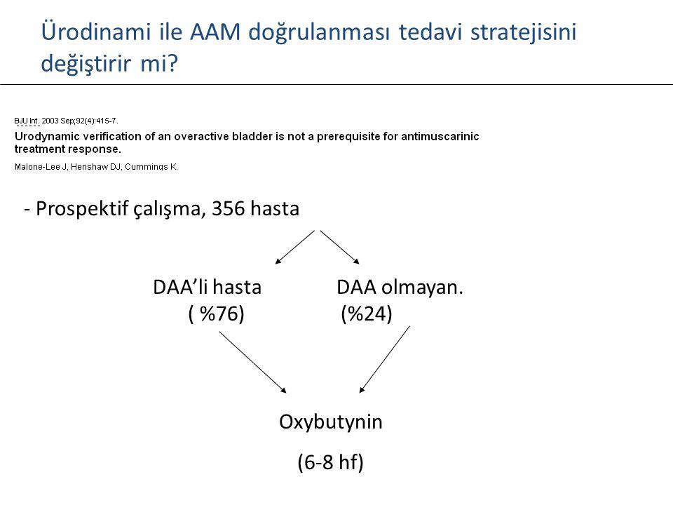 Ürodinami ile AAM doğrulanması tedavi stratejisini değiştirir mi