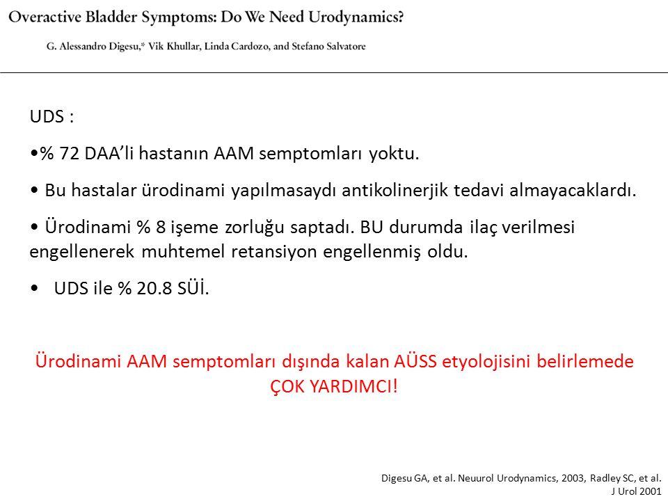 % 72 DAA'li hastanın AAM semptomları yoktu.