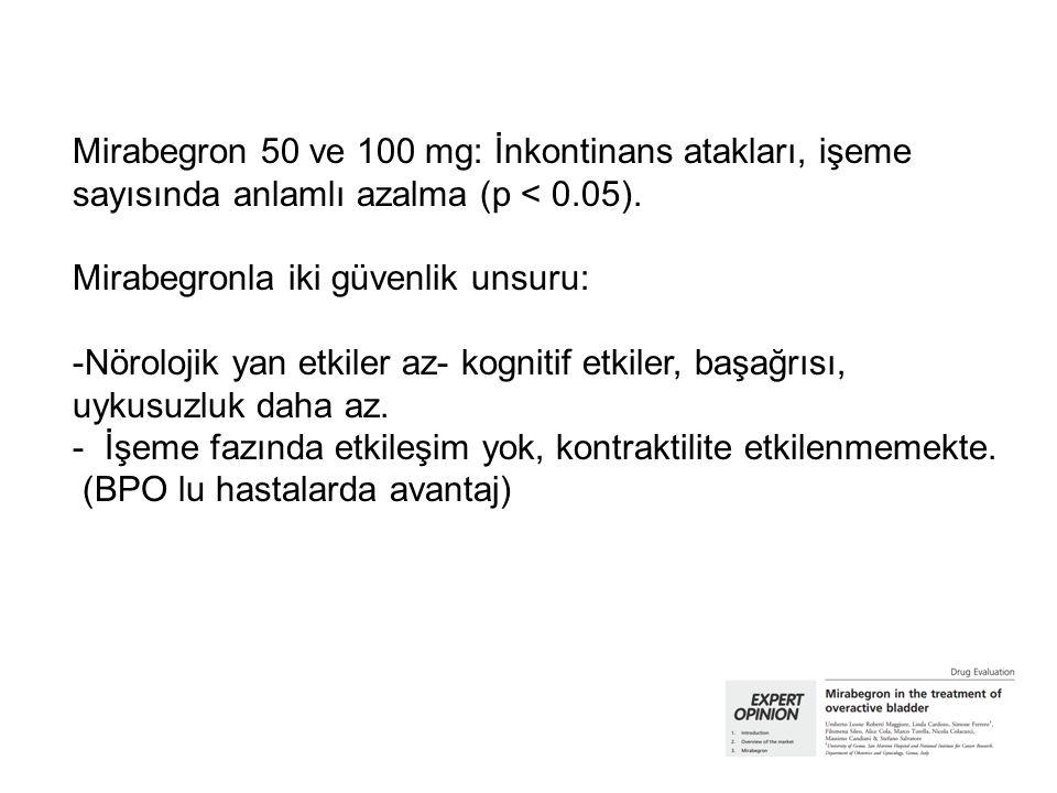 Mirabegron 50 ve 100 mg: İnkontinans atakları, işeme sayısında anlamlı azalma (p < 0.05).