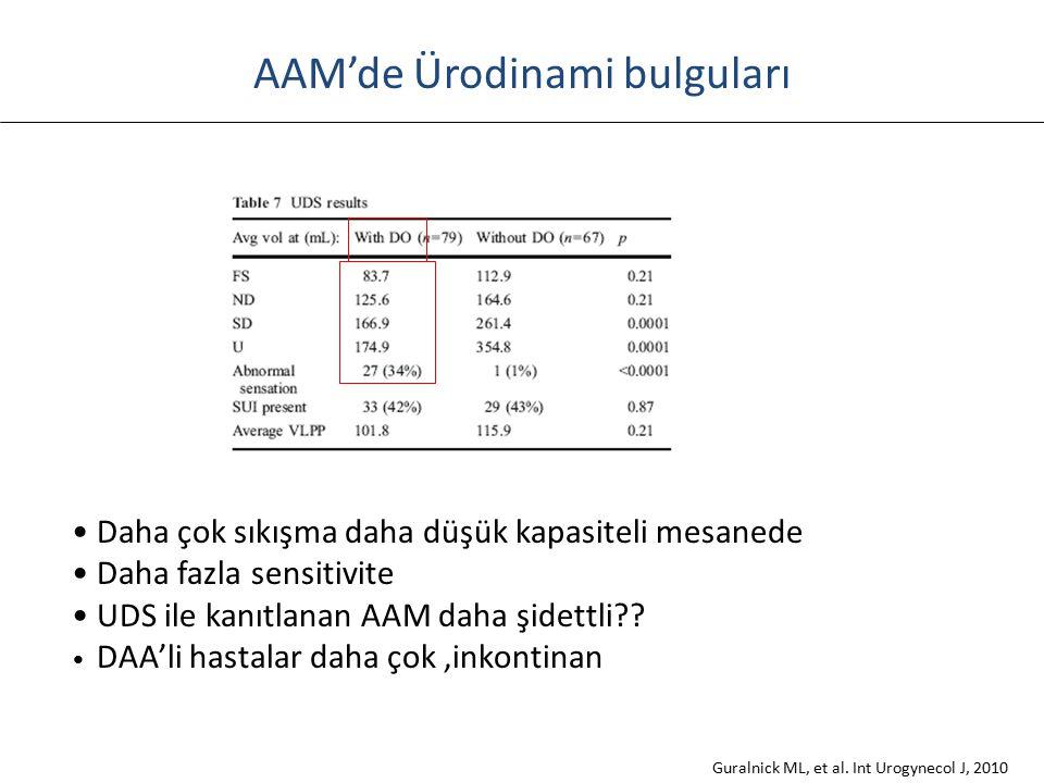 AAM'de Ürodinami bulguları