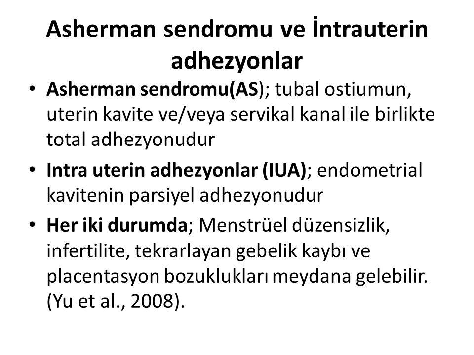 Asherman sendromu ve İntrauterin adhezyonlar