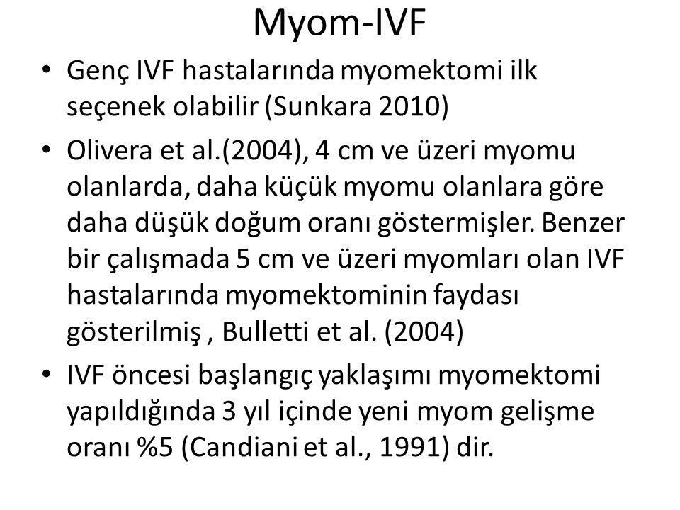 Myom-IVF Genç IVF hastalarında myomektomi ilk seçenek olabilir (Sunkara 2010)