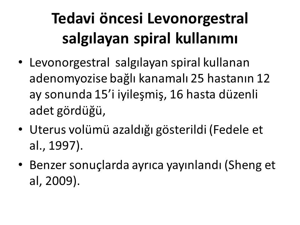 Tedavi öncesi Levonorgestral salgılayan spiral kullanımı