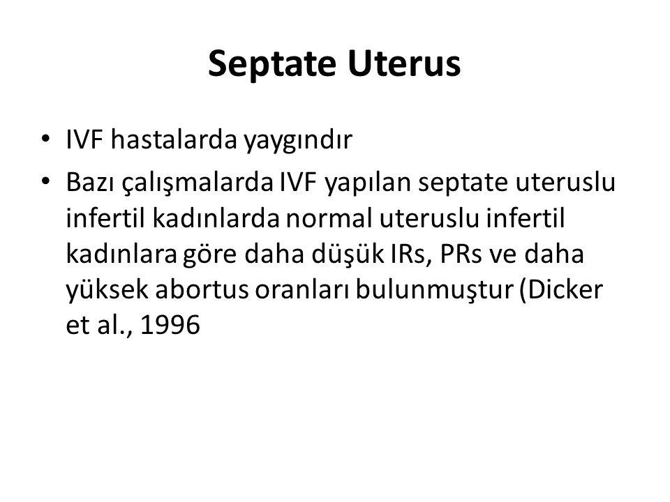 Septate Uterus IVF hastalarda yaygındır