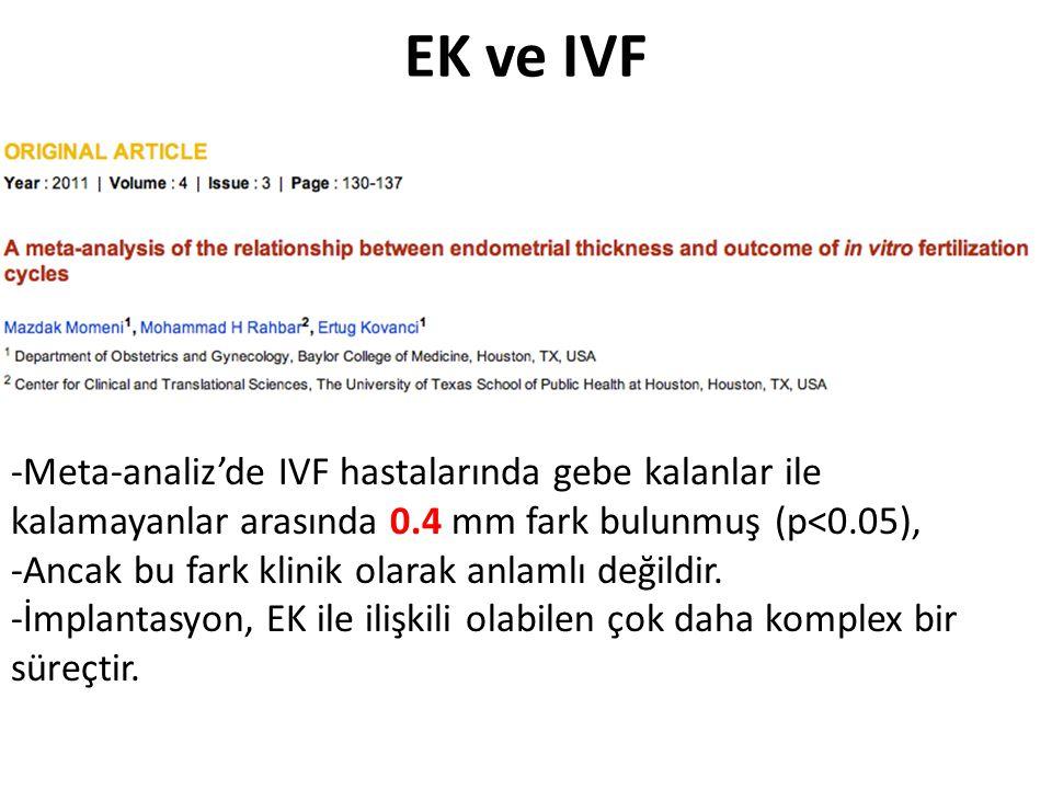 EK ve IVF -Meta-analiz'de IVF hastalarında gebe kalanlar ile kalamayanlar arasında 0.4 mm fark bulunmuş (p<0.05),