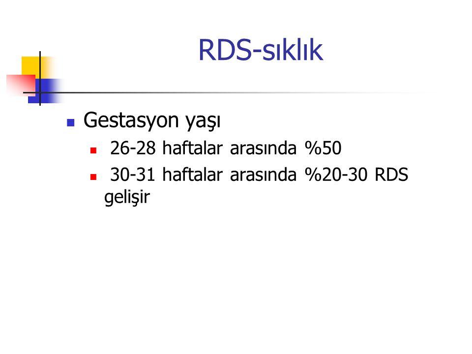 RDS-sıklık Gestasyon yaşı 26-28 haftalar arasında %50