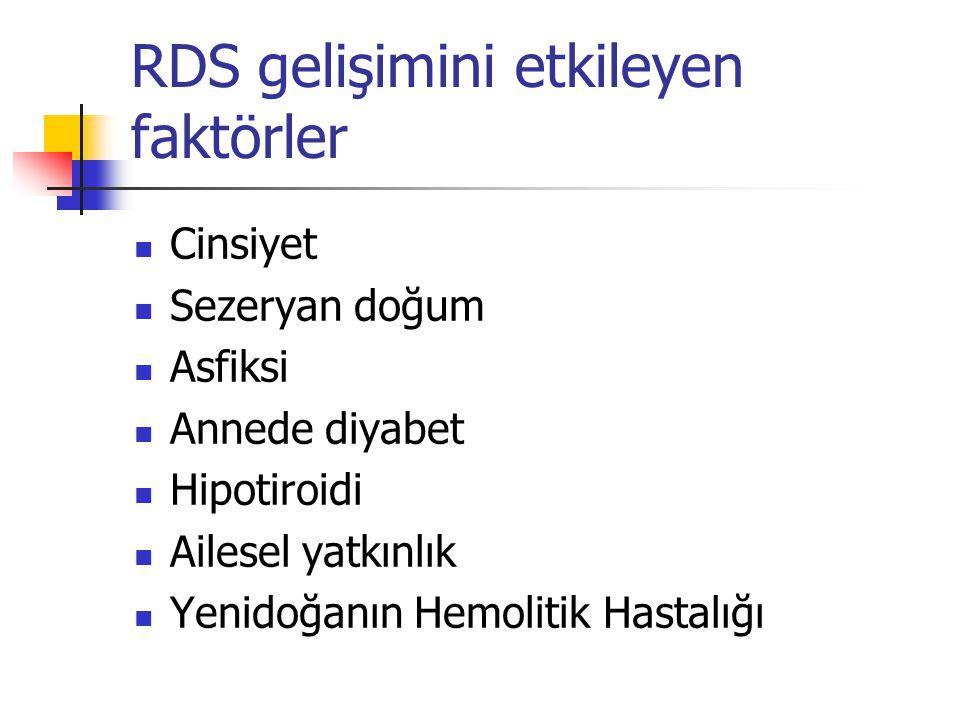 RDS gelişimini etkileyen faktörler