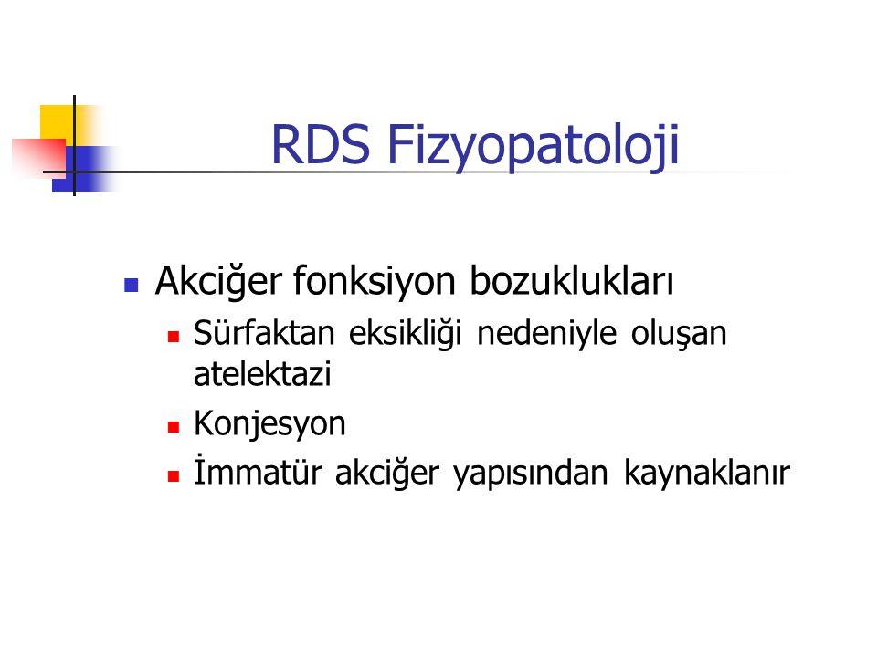 RDS Fizyopatoloji Akciğer fonksiyon bozuklukları
