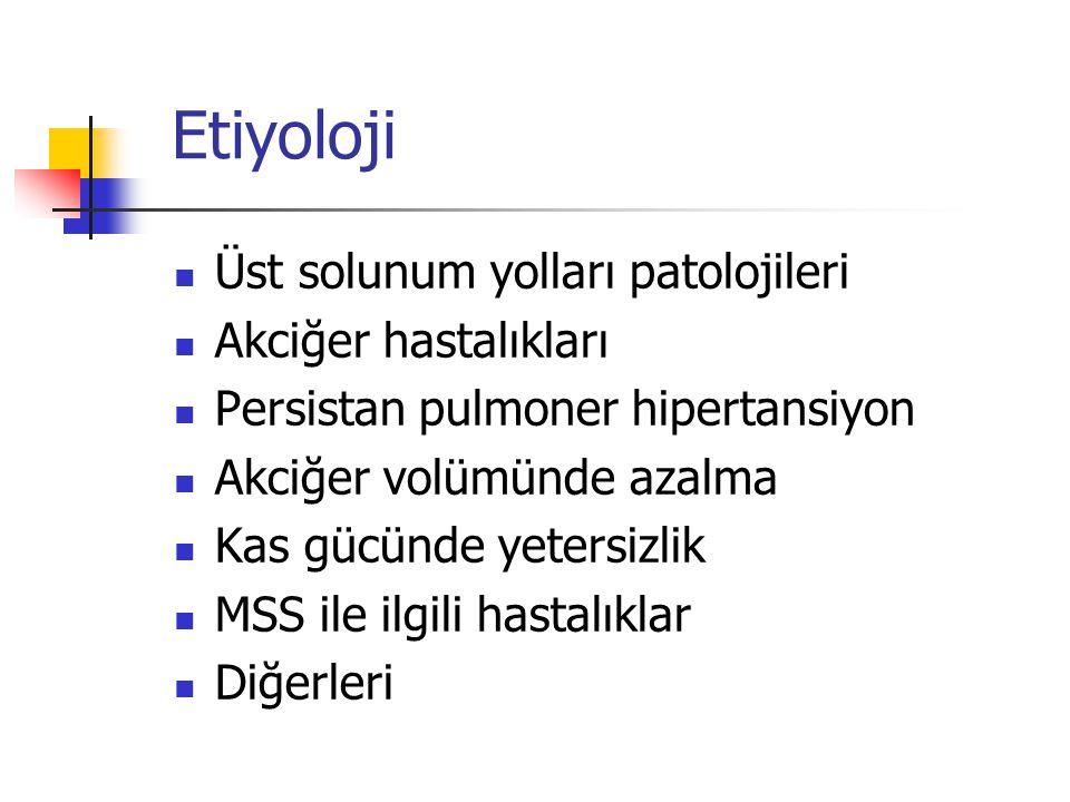 Etiyoloji Üst solunum yolları patolojileri Akciğer hastalıkları