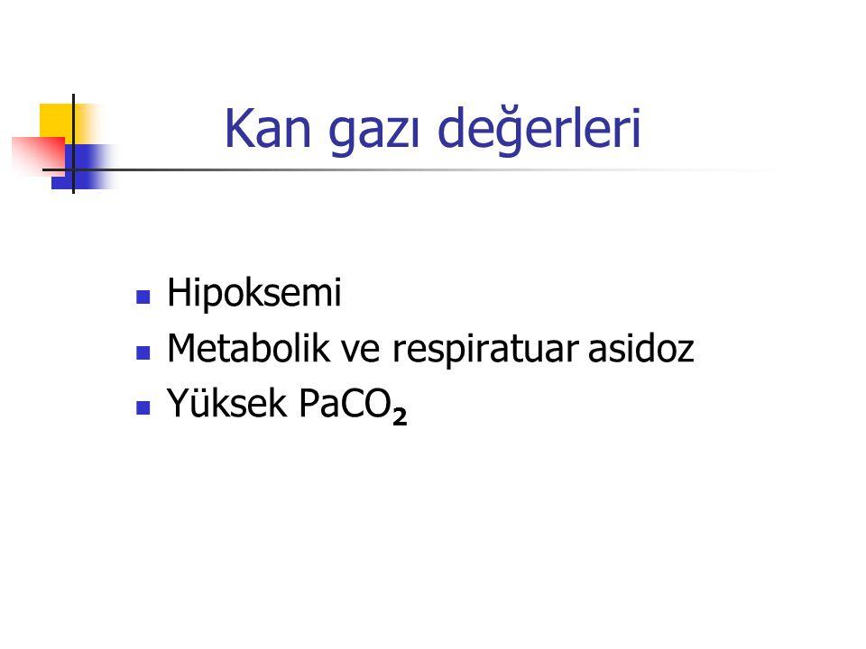 Kan gazı değerleri Hipoksemi Metabolik ve respiratuar asidoz