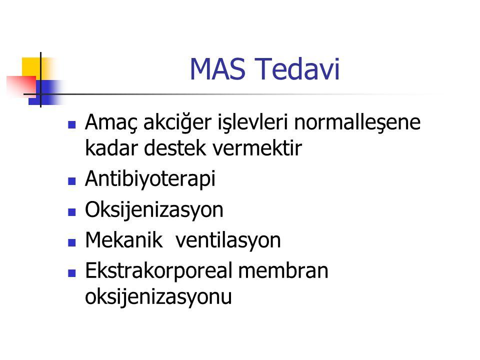 MAS Tedavi Amaç akciğer işlevleri normalleşene kadar destek vermektir