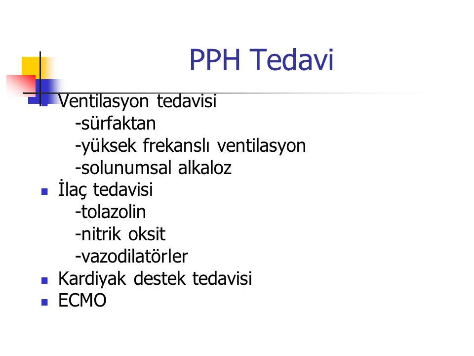 PPH Tedavi Ventilasyon tedavisi -sürfaktan