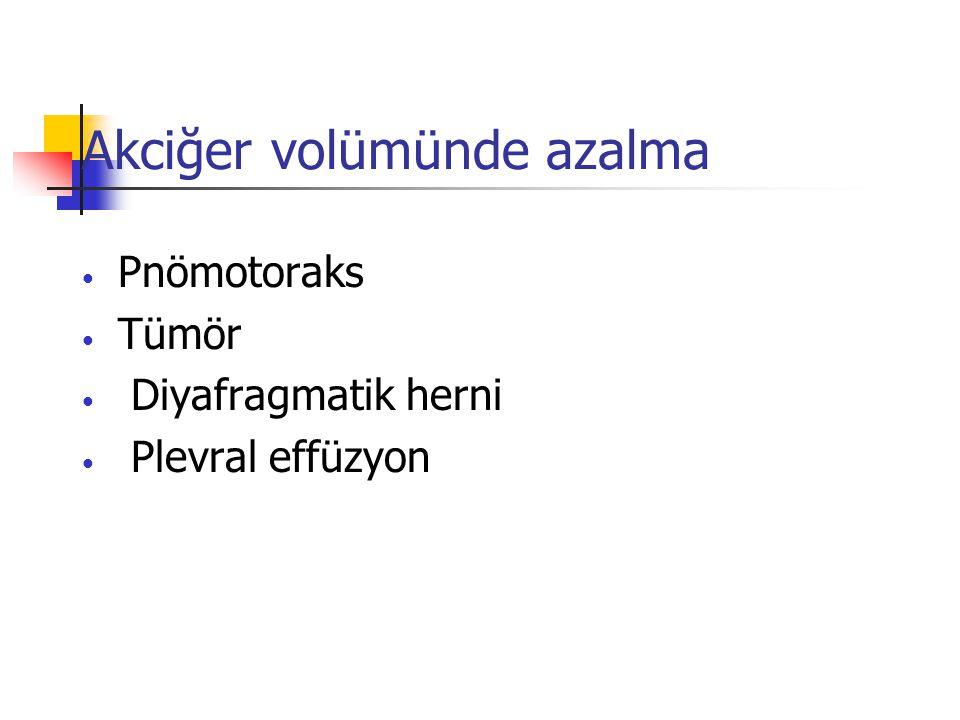 Akciğer volümünde azalma