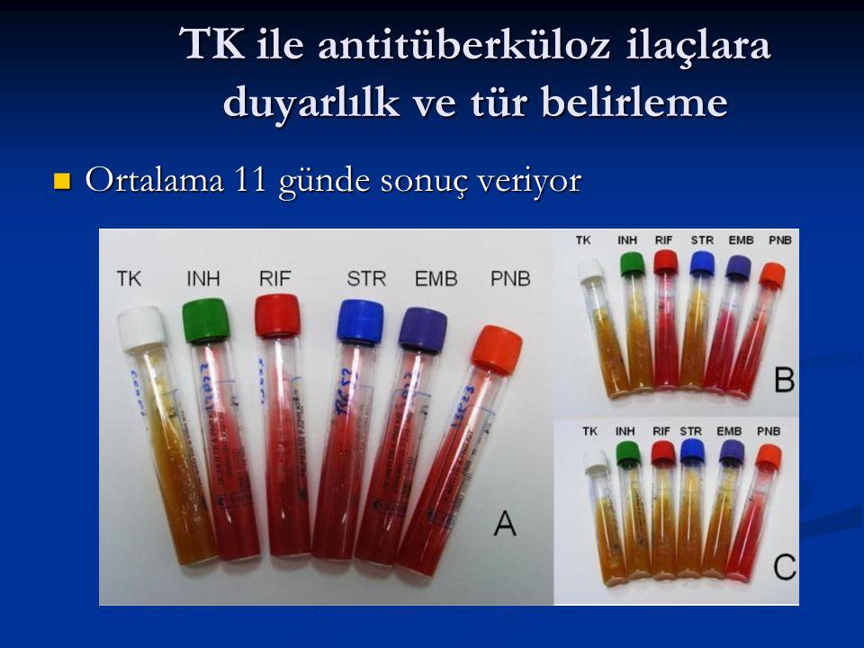 TK ile antitüberküloz ilaçlara duyarlılk ve tür belirleme