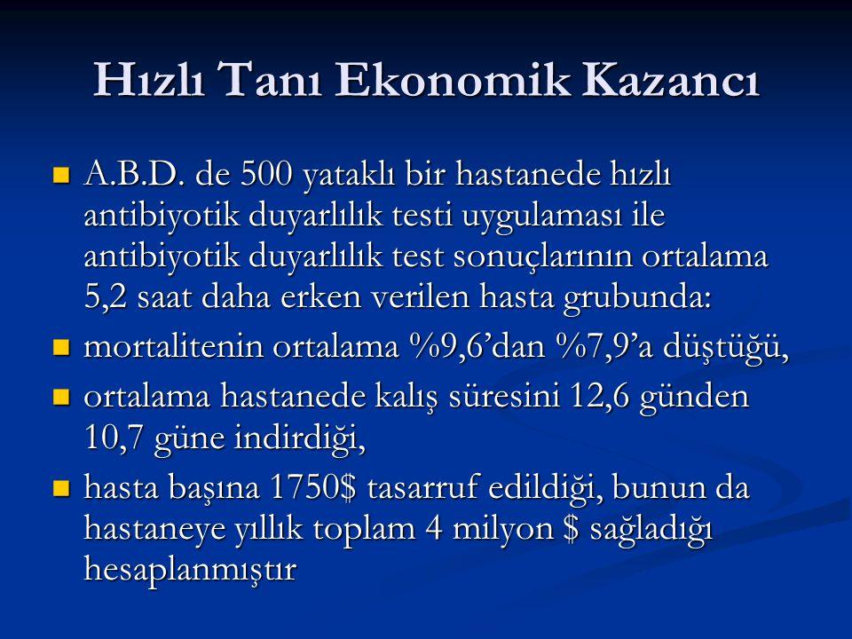 Hızlı Tanı Ekonomik Kazancı