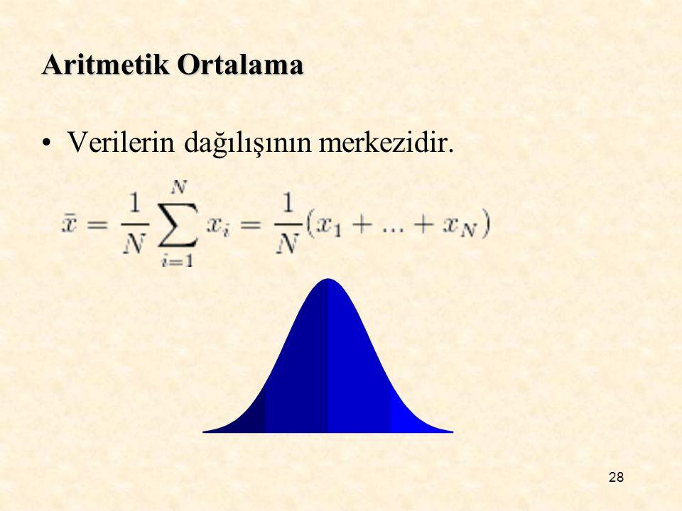Aritmetik Ortalama Verilerin dağılışının merkezidir.