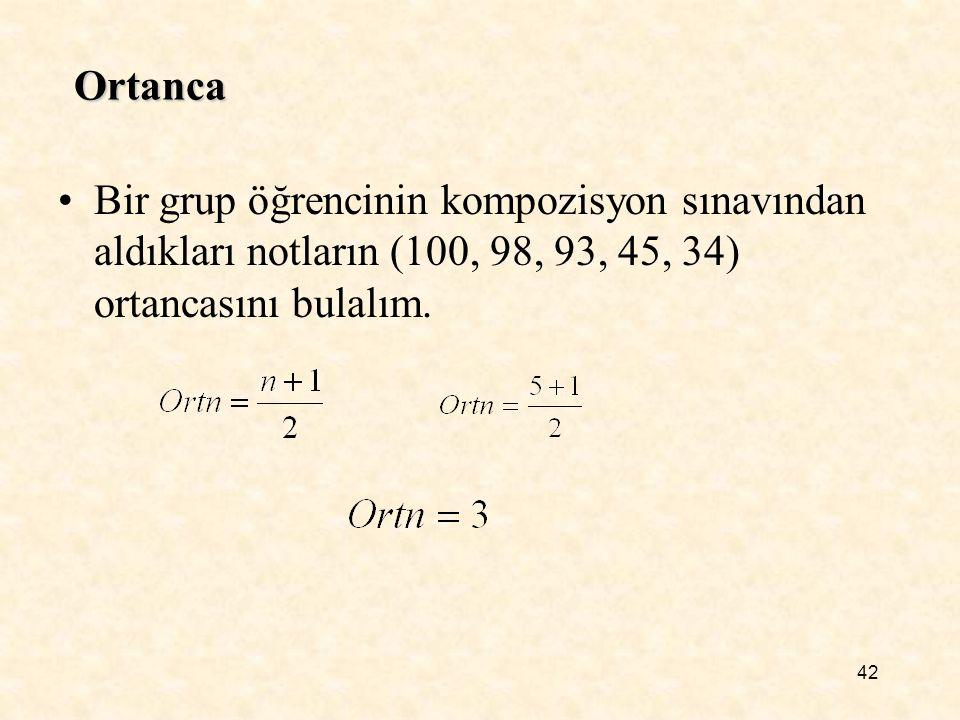 Ortanca Bir grup öğrencinin kompozisyon sınavından aldıkları notların (100, 98, 93, 45, 34) ortancasını bulalım.