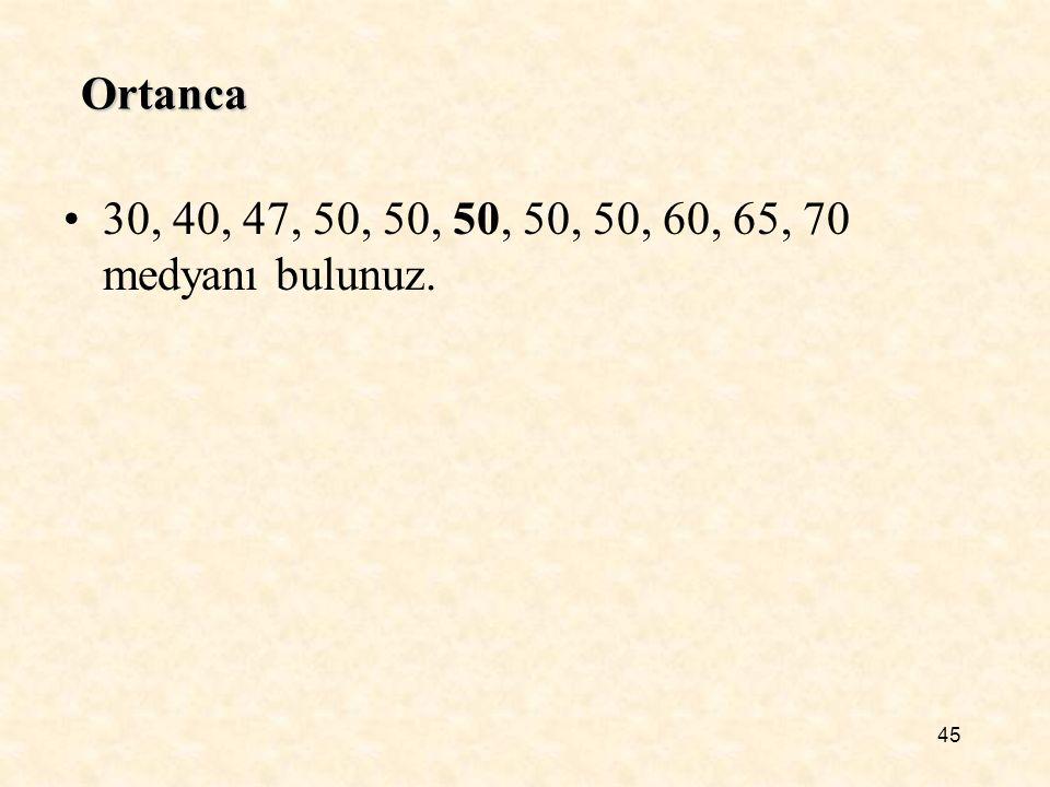 Ortanca 30, 40, 47, 50, 50, 50, 50, 50, 60, 65, 70 medyanı bulunuz.