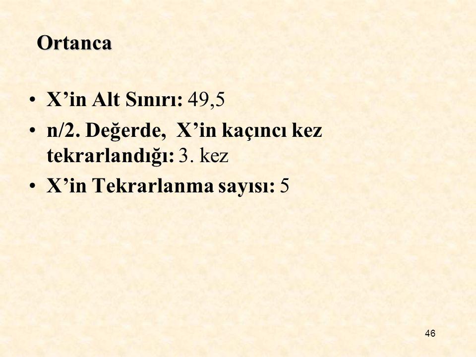 Ortanca X'in Alt Sınırı: 49,5. n/2. Değerde, X'in kaçıncı kez tekrarlandığı: 3.