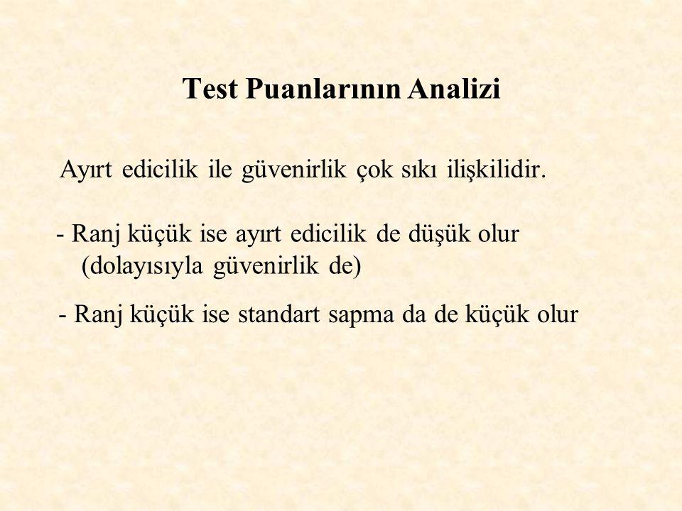 Test Puanlarının Analizi