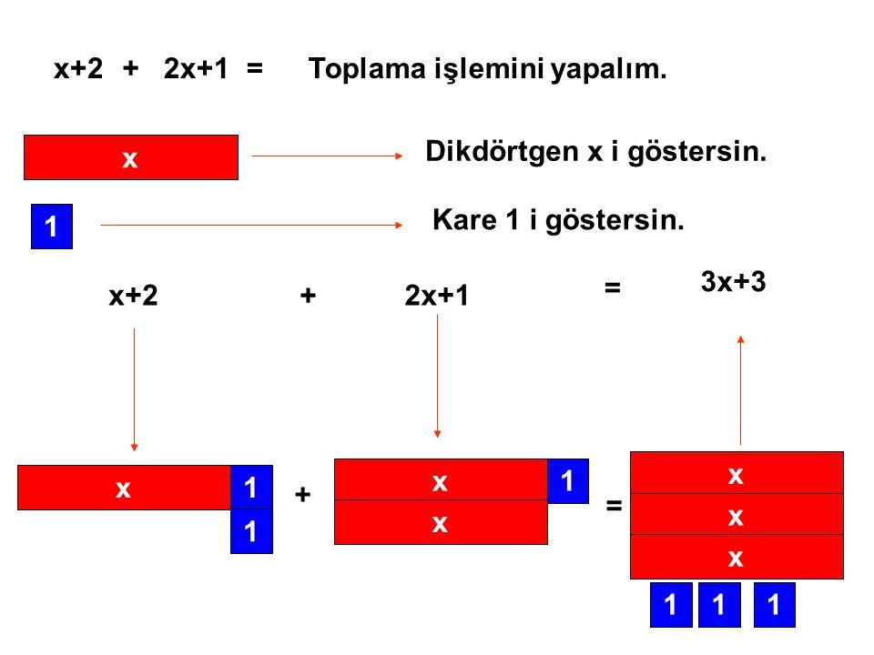 x+2 + 2x+1. = Toplama işlemini yapalım. Dikdörtgen x i göstersin. x. Kare 1 i göstersin. 1. 3x+3.