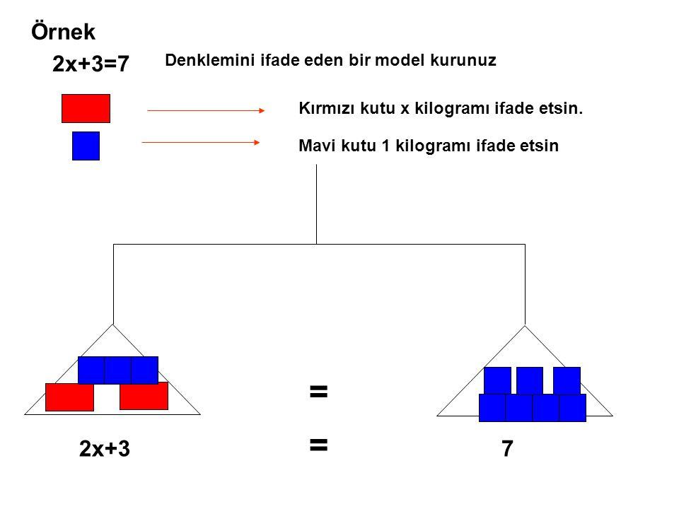 = = Örnek 2x+3=7 2x+3 7 Denklemini ifade eden bir model kurunuz