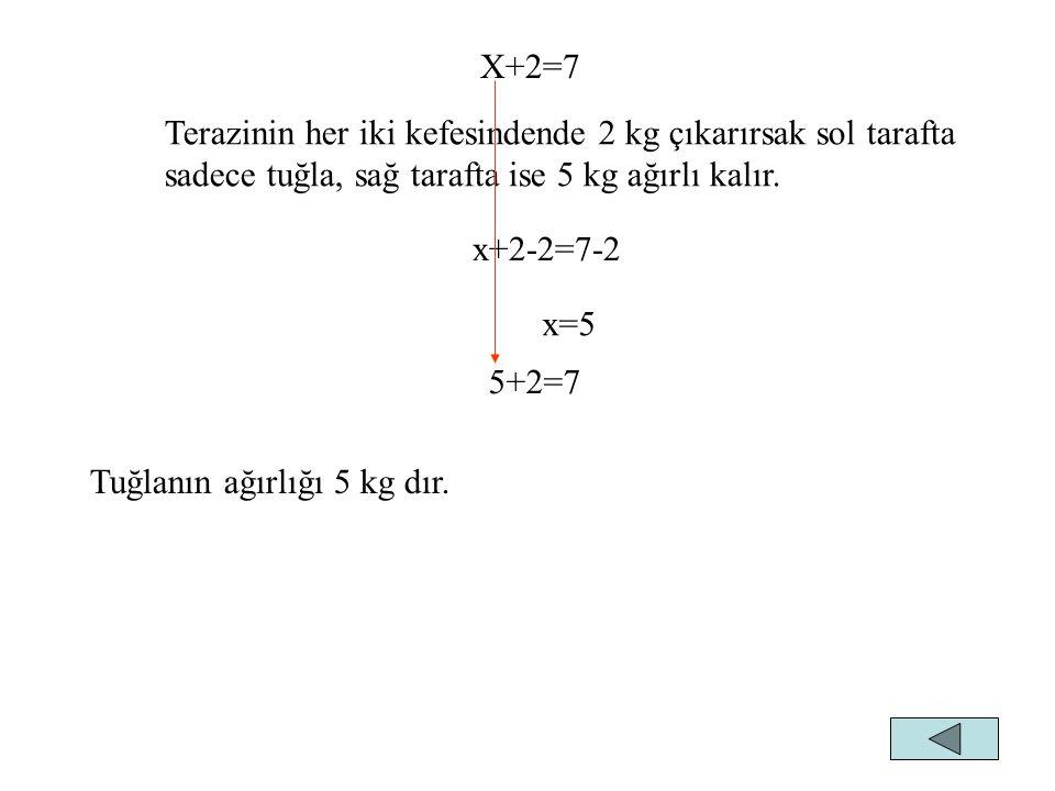 X+2=7 Terazinin her iki kefesindende 2 kg çıkarırsak sol tarafta sadece tuğla, sağ tarafta ise 5 kg ağırlı kalır.